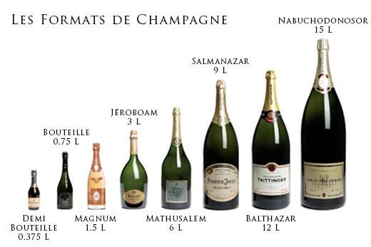 Les formats de bouteille en Champagne